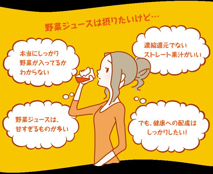 にんじんジュースの従来の悩み