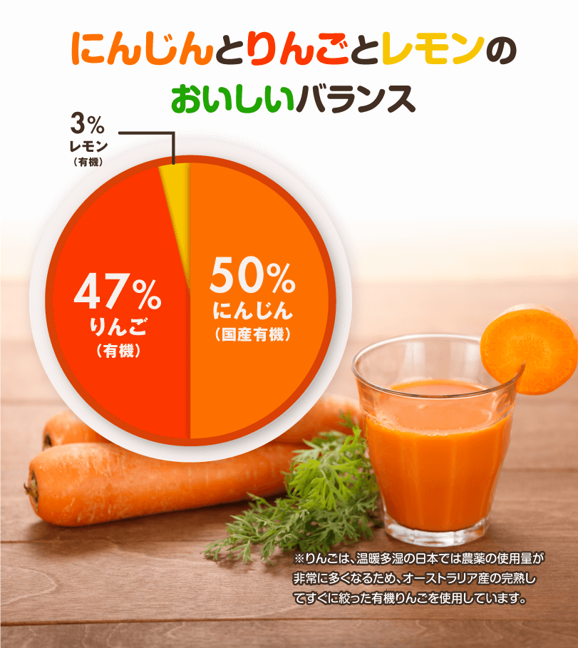 にんじんジュースのおいしいバランス
