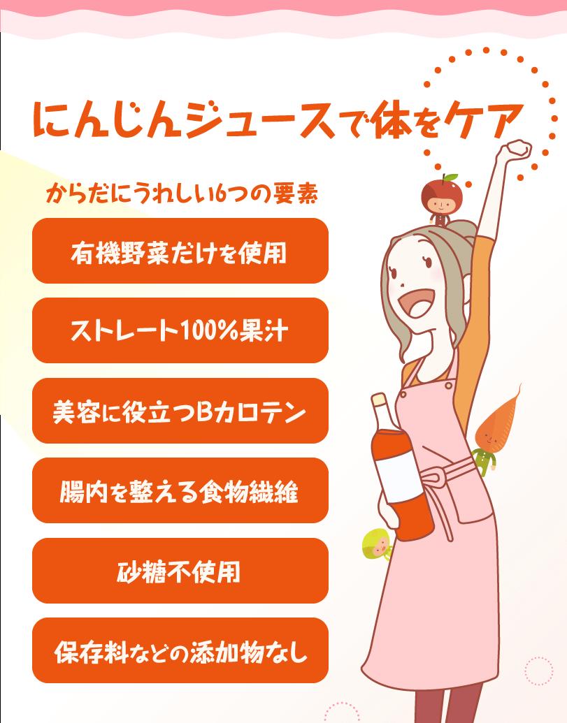 にんじんジュースで体をケア!からだにうれしい6つの要素